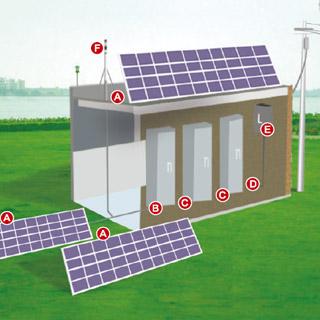 光伏发电系统的电涌保护